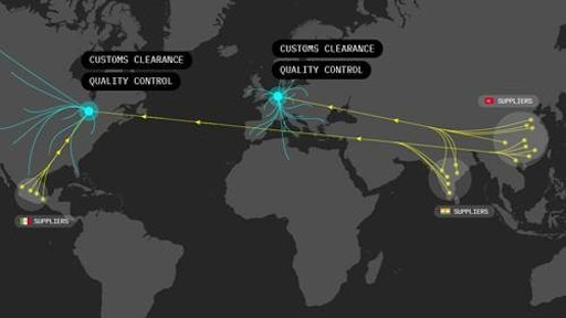 The map indicates how the manufacturing orders are first imported into the EU or US, before reaching the customer.