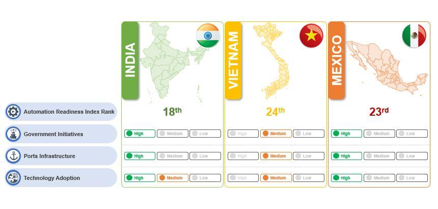 Aranca China Plus One Infographic1