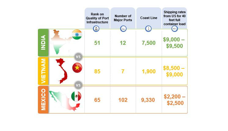 Aranca China Plus One Infographic2
